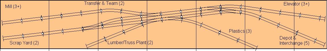 Kalbert's track plan based on Byron Henderson's San Jose switching layout.